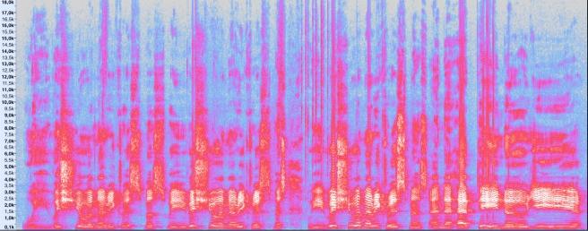 Spektrogram Merry Christmas